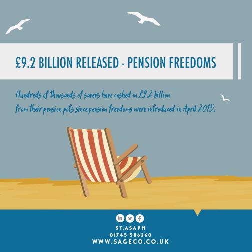 facebook post £9.2 billion released - pension freedoms-8