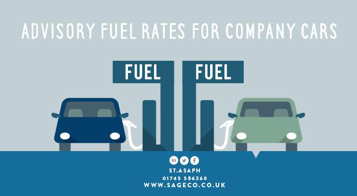Sage-blog-headers-fuel rates