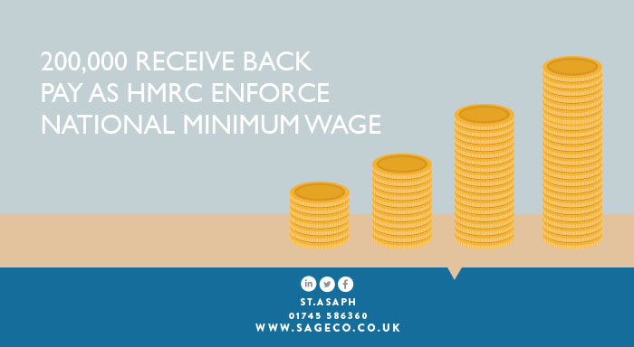 Sage-blog-headersminimum wage