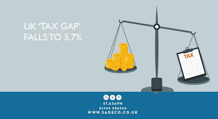 Sage-blog-headers-tax gap